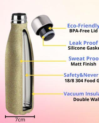 Custom Galaxy Water Flask